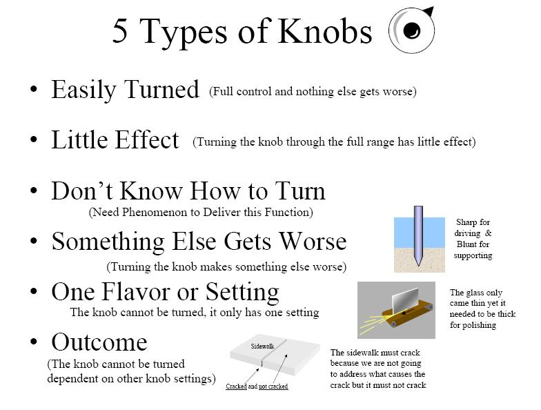 09 Types of Knobs Wall Chart