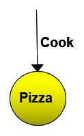 08 Cook Pizza