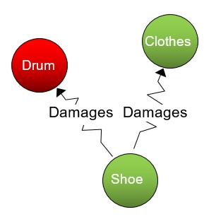 11 Shoes Damage Drum