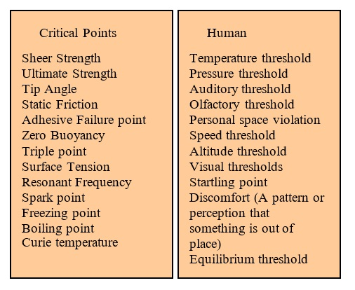 23 Critical Points