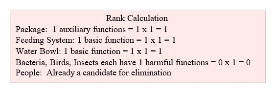 32 Rank Calculation