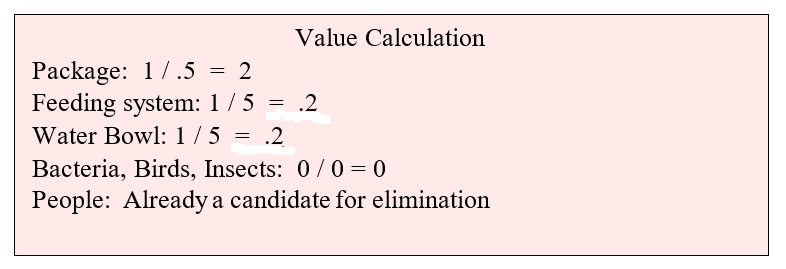 33 Value Calculation