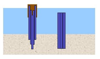65 Concentric Piles