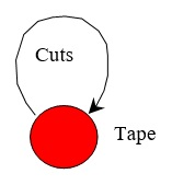 113 Tape Cuts Itself