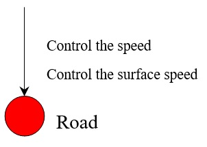 44 Control Surface Speed