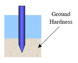 06 Ground Hardness