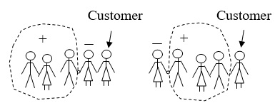 163 Customer Relations