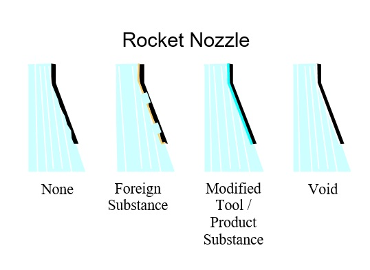 13 Rocket Nozzle Mediators