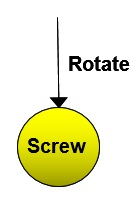 09 Rotate Screw
