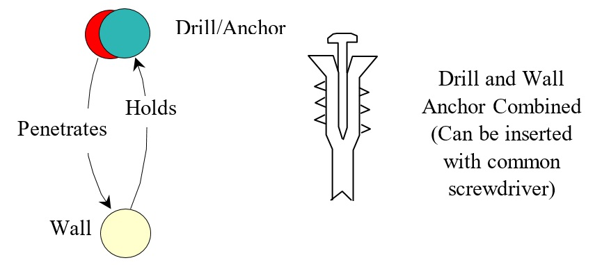 85 Consolidated Drill Anchor