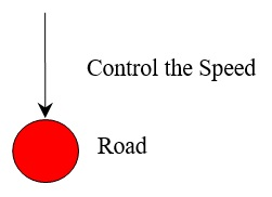 43 Control Road Speed