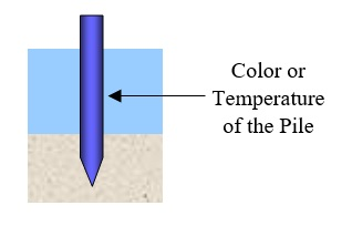 02 Color or Temperature of Pile